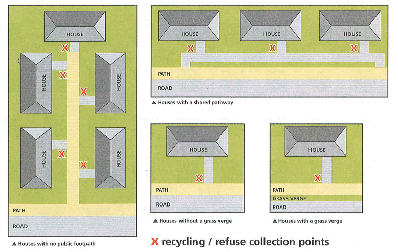 Illustration of recycling collection points